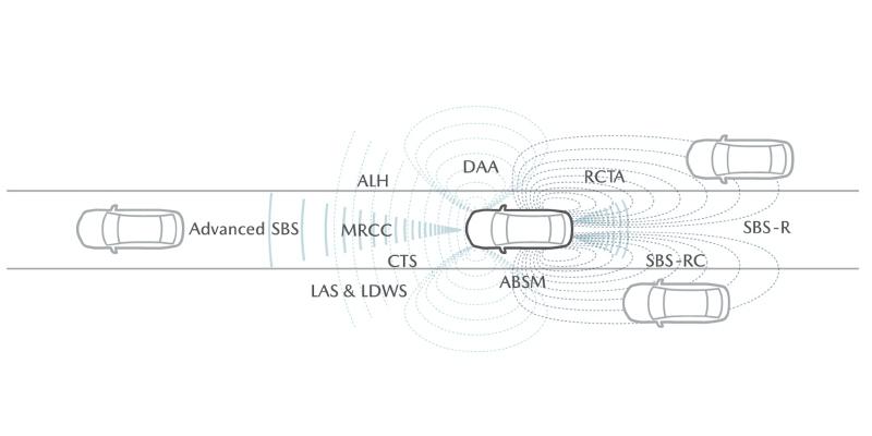 Mazda 3-i-ACTIVSENSE_00