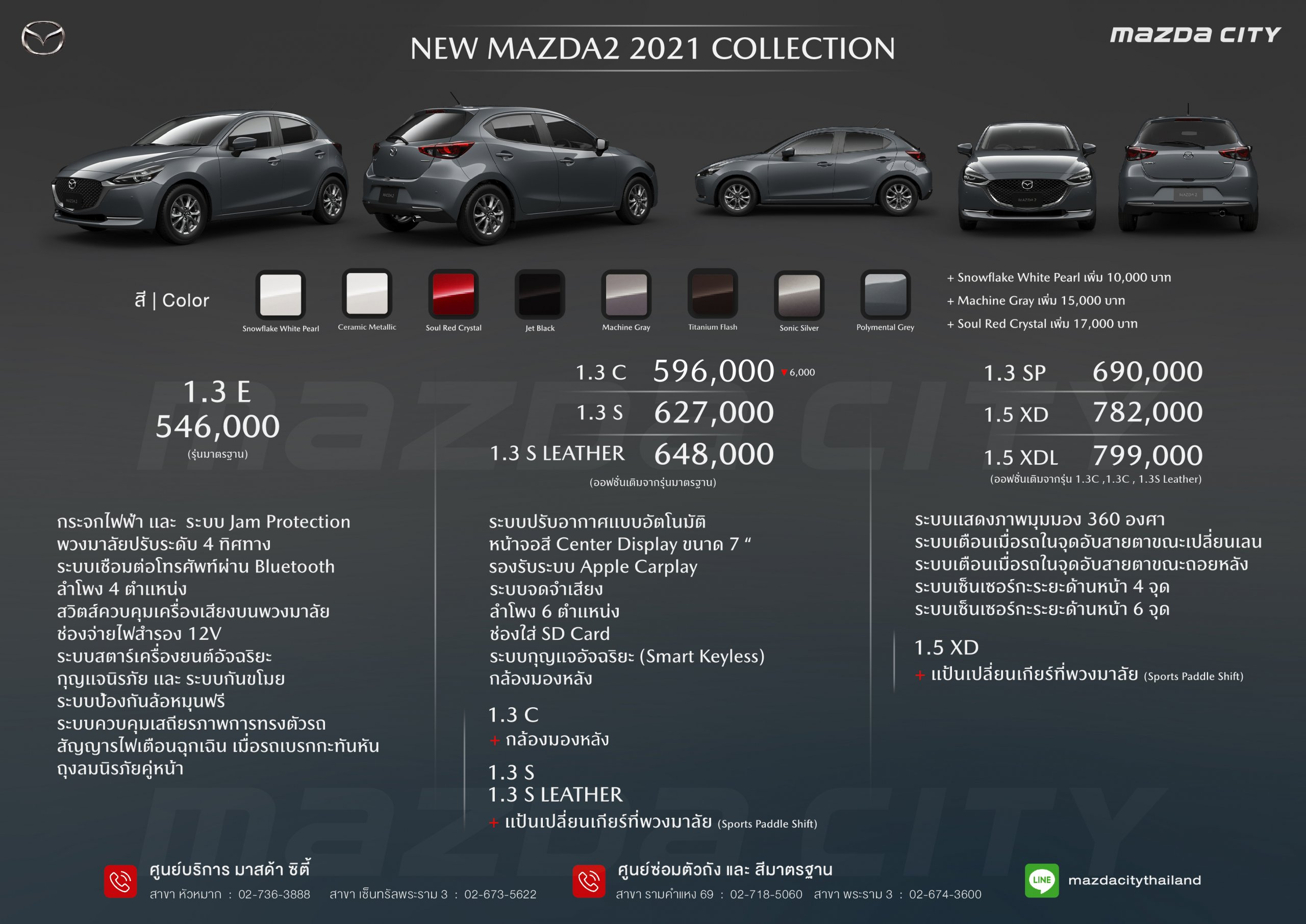 Spectification - New Mazda2 (2021Collection)-01