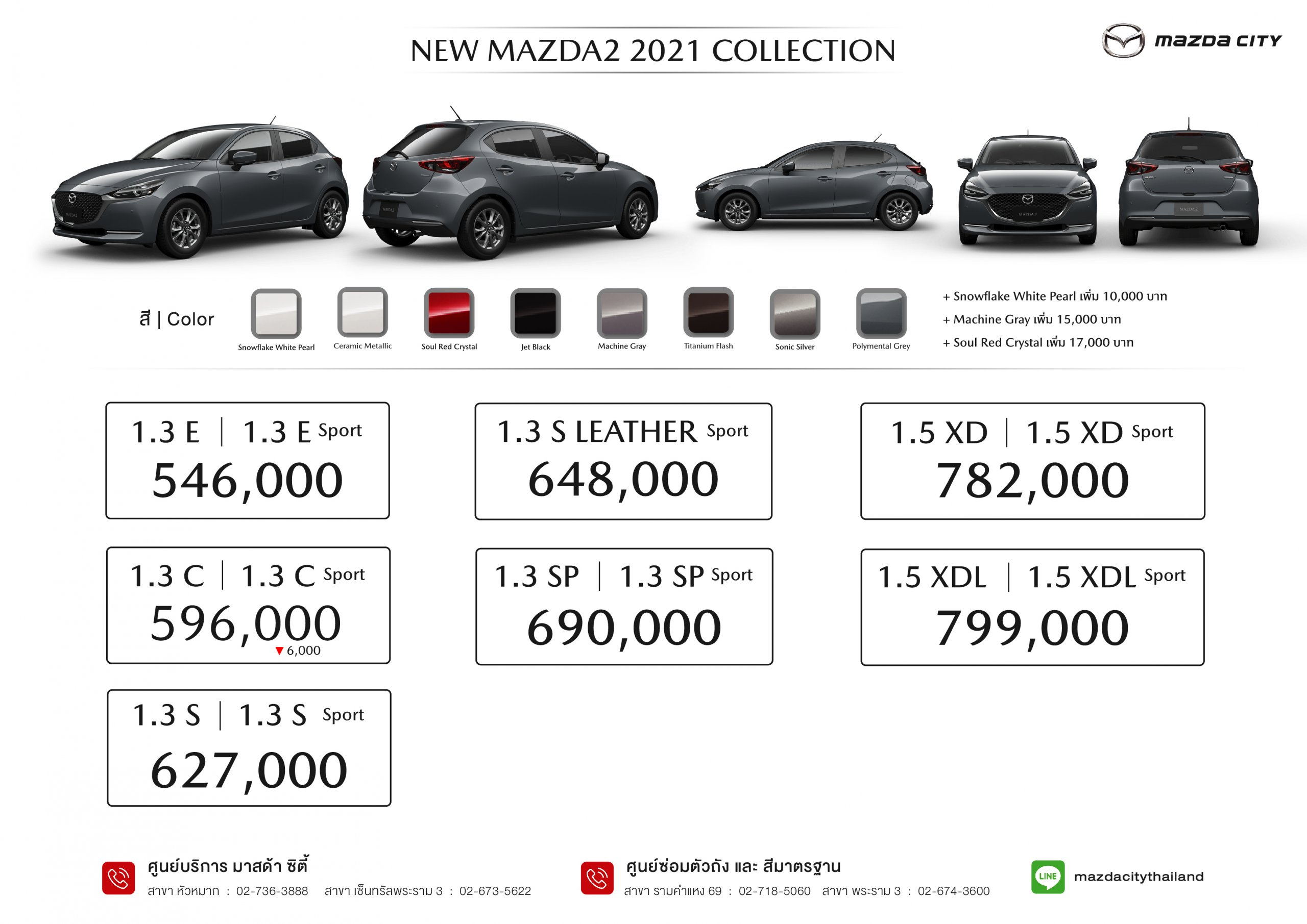Spectification - New Mazda2 (2021Collection) - Pricelist_W