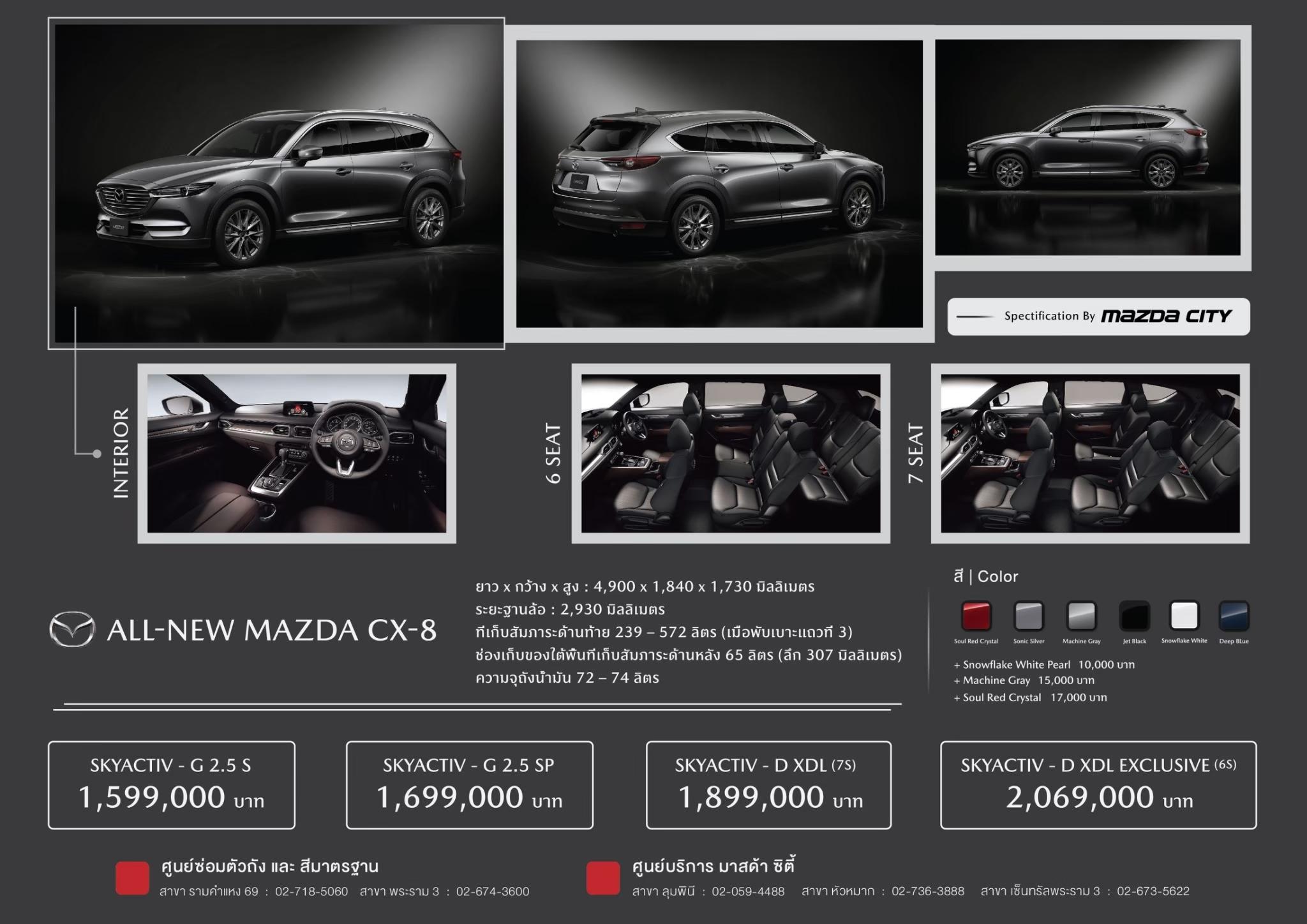 Spectification-Mazda_210325_1