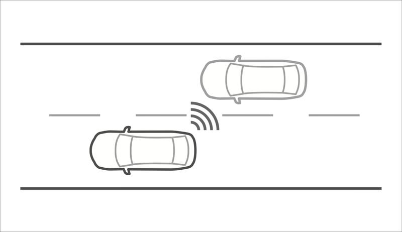 i-Activsense_in_Mazda_SBS (SMART BRAKE SUPPORT)_Mazda City
