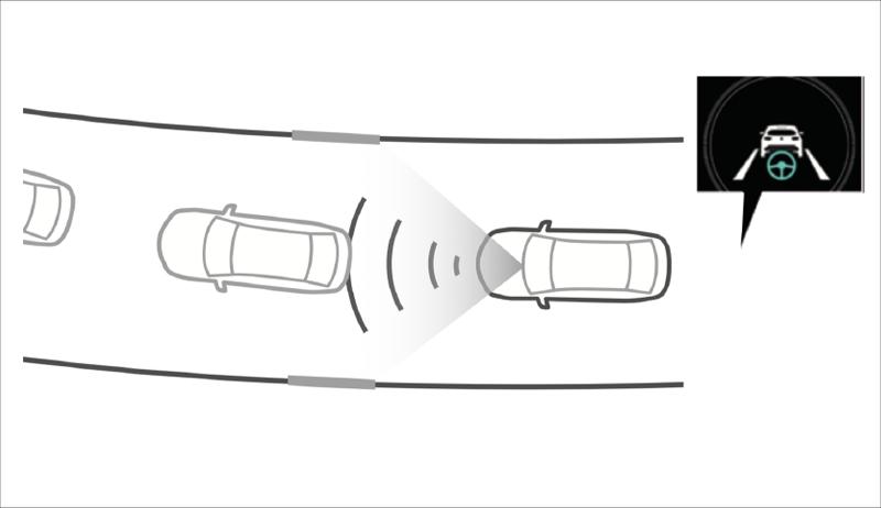 i-Activsense_in_Mazda_CTS (CRUISING & TRAFFIC SUPPORT)_Mazda City
