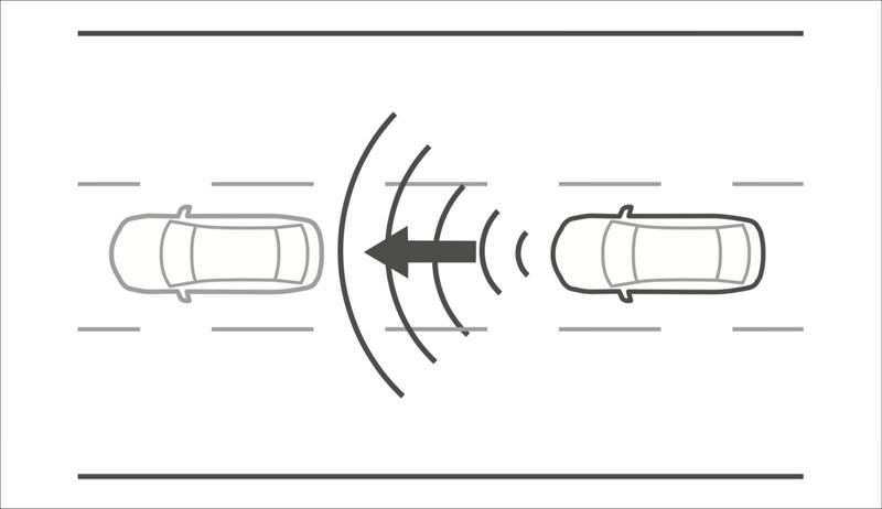 i-Activsense_in_Mazda_MRCC (MAZDA RADAR CRUISE CONTROL)_Mazda City