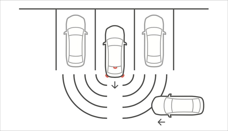 i-Activsense_in_Mazda_SBS-RC (SMART BRAKE SUPPORT-REAR CROSSING)_Mazda City